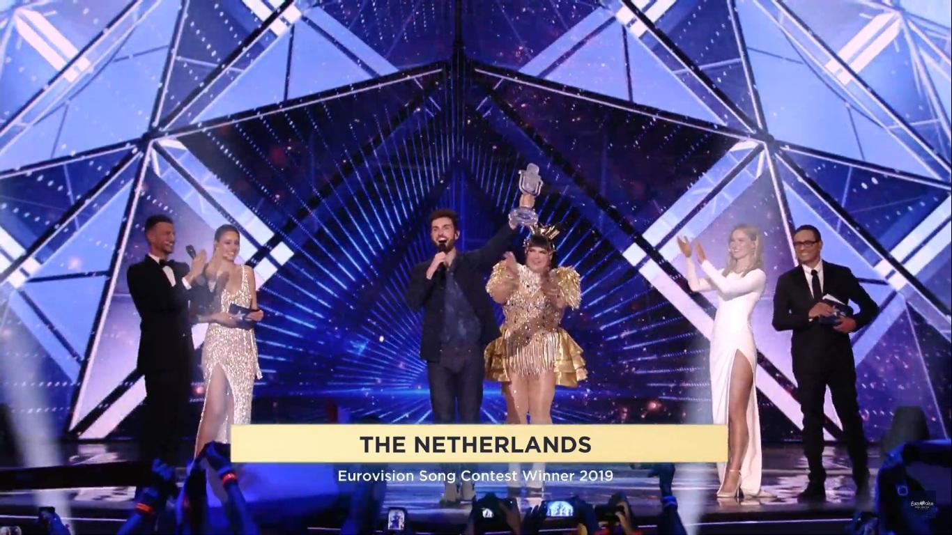 Евровидение-2019 победитель